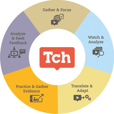 tch-infographic