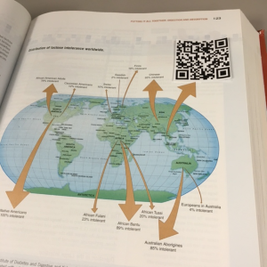 Place QR codes in textbooks